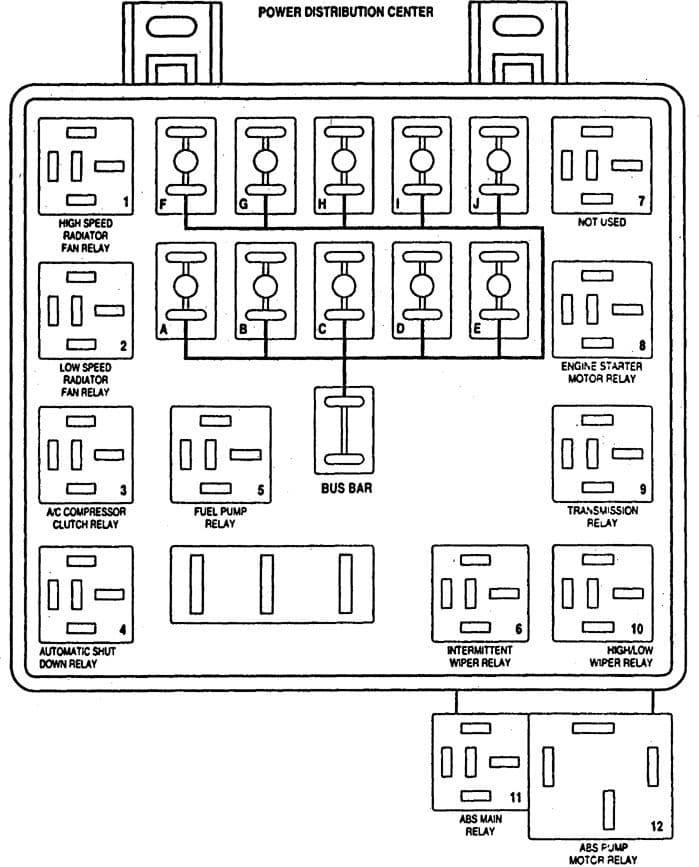 Eagle Vision - fuse box diagram - engine compartment - power distribution box
