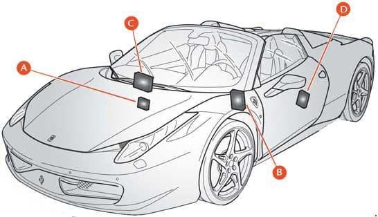 Ferrari 458 - fuse box diagram - location