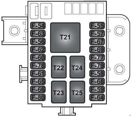 Ferrari California - fuse box diagram - centre console