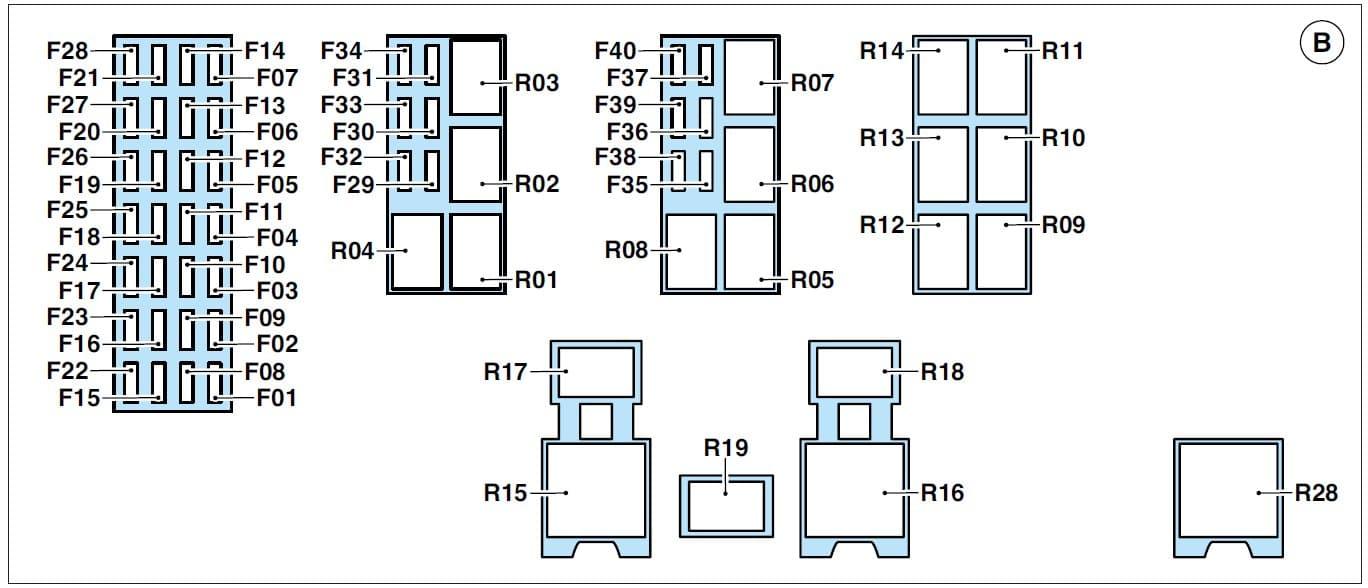 Ferrari Enzo - fuse box - luggage compartment (box B)