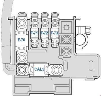 Ferrari F12berlinetta - fuse box diagram - battery compartment - box A