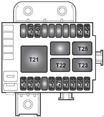 Ferrari F12Berlinetta - fuse box diagram - centre console - box D