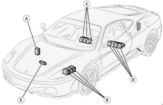 Ferrari F430 - fuse box diagram - location
