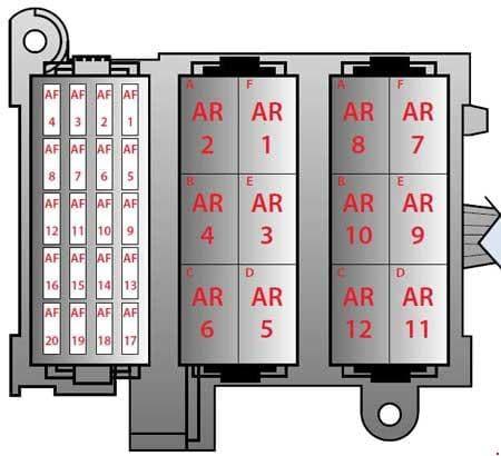 Ferrari F430 - fuse box diagram - luggage compartment