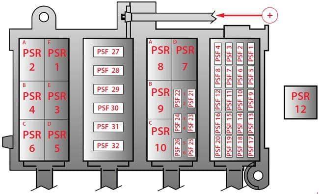 Ferrari F430 - fuse box diagram - passenger compartment (left hand-side)