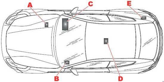 Ferrari FF - fuse box diagram - location