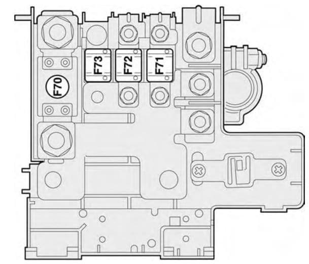 Fiat Croma - fuse box - engine compartment (battery)