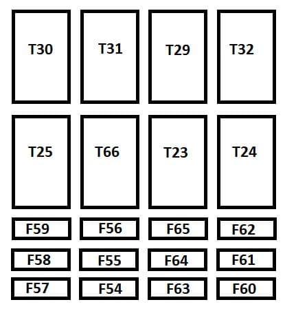 Fiat Ducato mk3 - fuse box - passenger compartment (optional box)