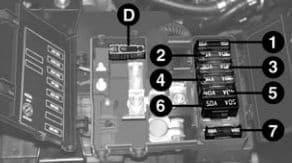 Fiat Barchetta - fuse box - engine compartment