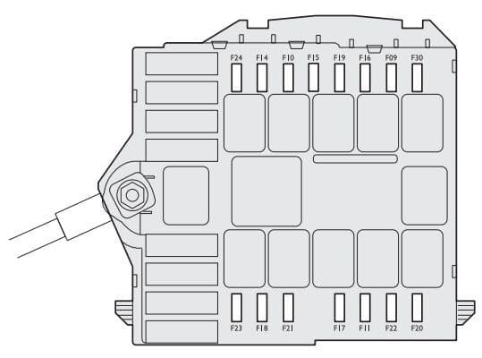 Fiat Bravo - fuse box - engine compartment