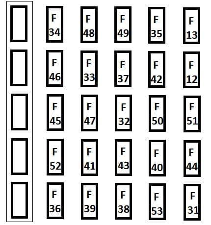 Fiat Doblo mk1 FL - fuse box - dashboard