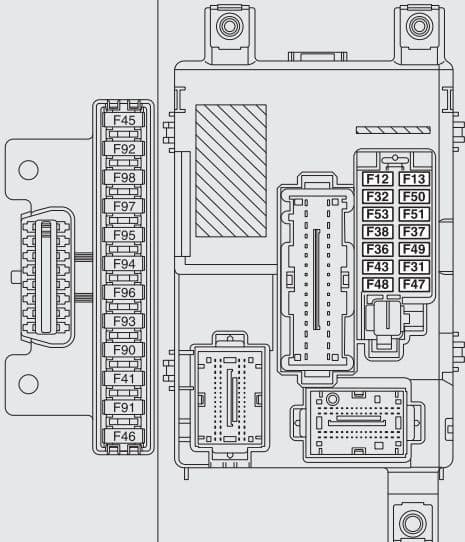 Fiat Doblo mk1 - fuse box - engine compartment
