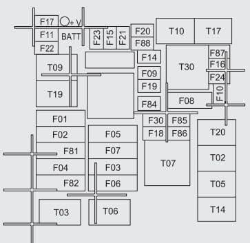Fiat Doblo mk2 - fuse box - dashboard