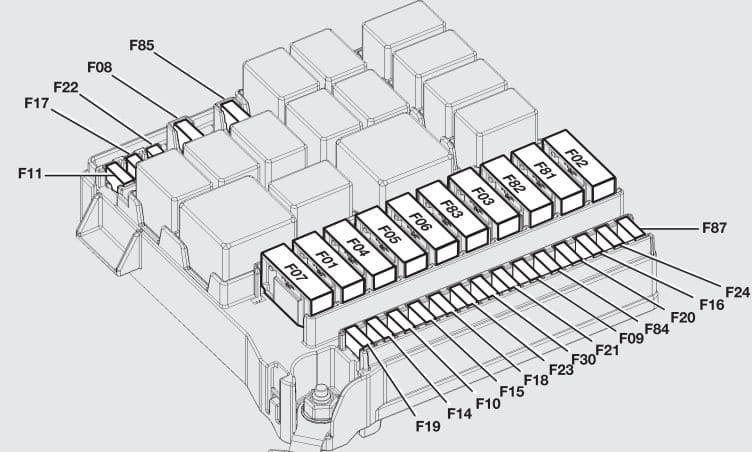 Fiat Fiorino - fuse box - engine compartment