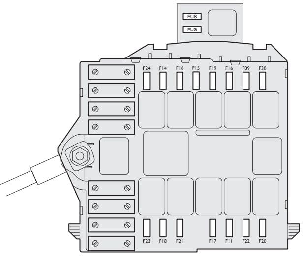 Fiat Idea - fuse box - engine compartment