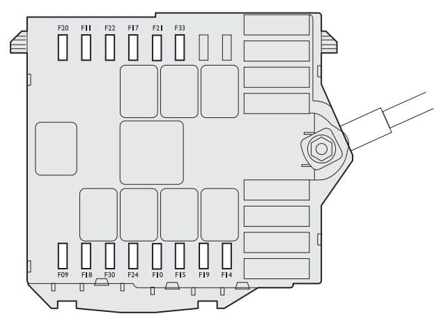 Fiat Linea - fuse box - engine compartment