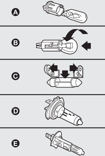 Fiat Linea - bulbs