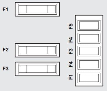 Fiat Scudo mk2 - fuse box - engine compartment (on the battery)