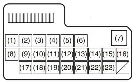 Fiat Sedici - fuse box - dashboard