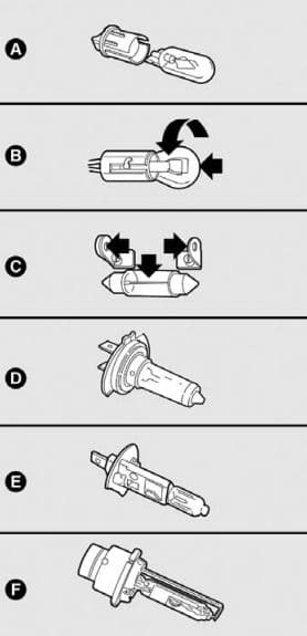 Fiat Stilo - bulbs