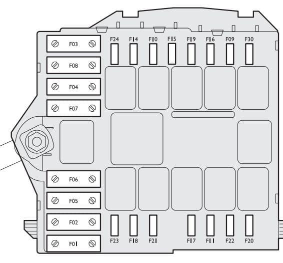 Fiat Stilo - fuse box - engine compartment
