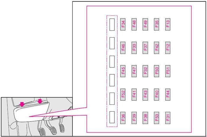 Fiat Doblo - fuse box diagram - instrument panel