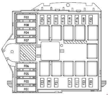Fiat Ducato - fuse box diagram - engine compartment fuse box