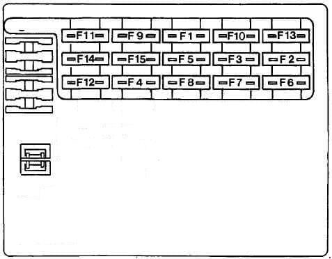 Fiat Marea - fuse box diagram - instrument panel