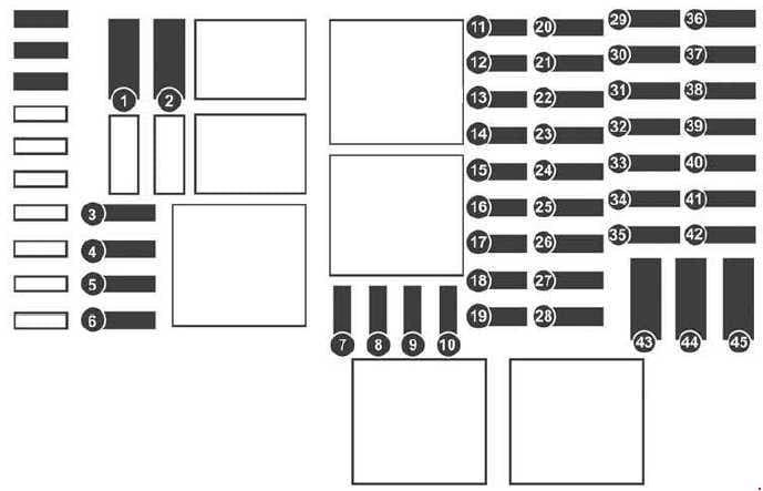 Fiat Talento - fuse box diagram