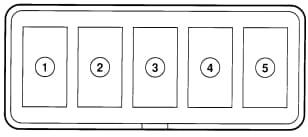 Ford Aspire - main fuse block