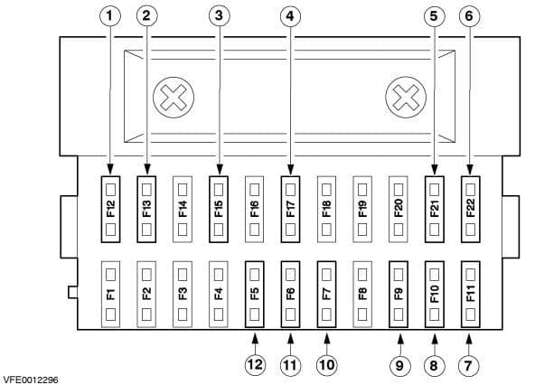 Ford Bantam - fuse box - central junction - fuses