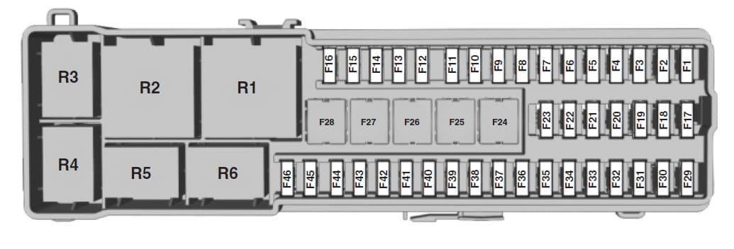 Ford C-MAX Hybrid - fuse box - luggage compartment
