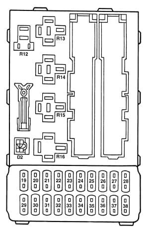 Ford Contour - fuse box -instrument panel fuses