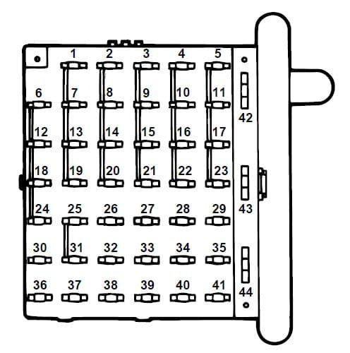 Ford E-series E-350 - fuse box - instrument panel