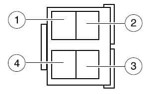 Ford E-Series E150 - fuse box - instrument panel - relay module