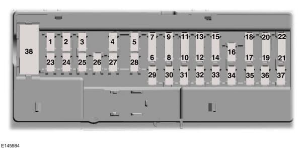 Ford Edge mk2 - fuse box - passenger compartment (USA version)