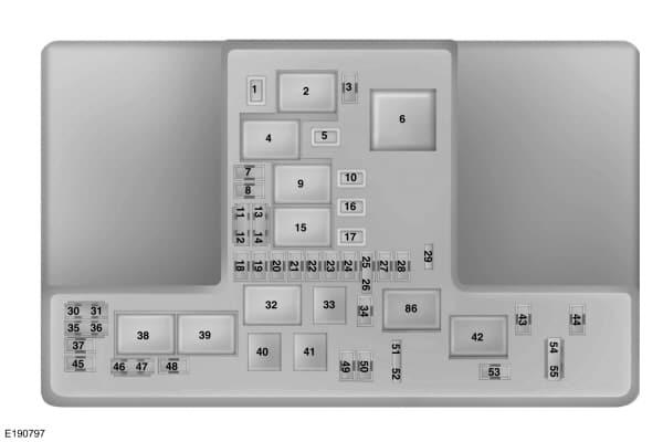 Ford Edge mk2 - power distribution box (USA version)