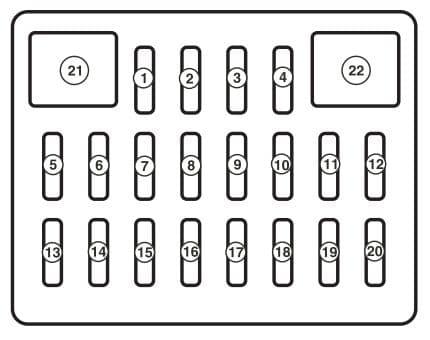 Ford Endeavour mk2 (Second Generation) - fuse box - passenger compartment