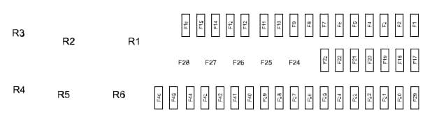 Ford Escape (2015) - fuse box - luggage compartment