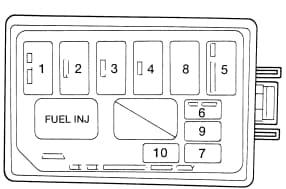 Ford Escort M2 - fuse box in engine (1.9l) compartment - USA version