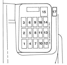 Ford Escort mk2 - fuse box - instrument panel - USA version