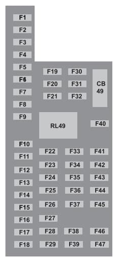 Ford Expedition 3rd generation - fuse box - passenger compartment