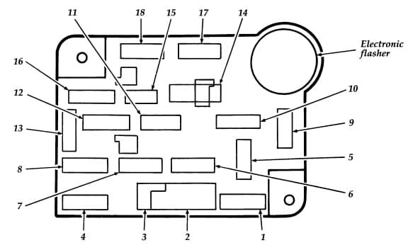 Ford F-Series F250 Econoline - fuse box
