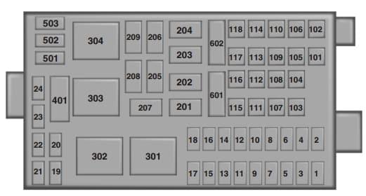 Ford F-series F-650/F750 (2015) - fuse box - power distribution box