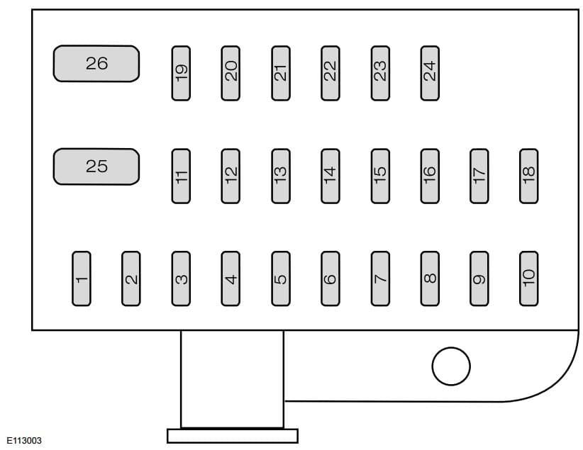 Ford Fiesta mk7 FL (2015) - fuse box - passenger compartment (India version)