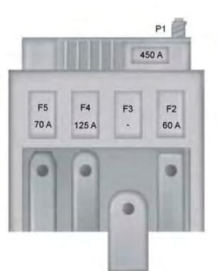 Ford Figo Aspire - battery fuse box - diesel (India version)