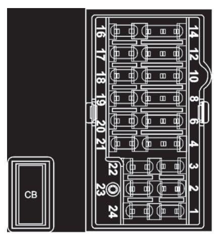 Ford Figo Aspire - fuse box - passeneger compartment - diesel (India version)