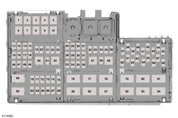 Ford Mustang mk6 -fuse box - power distribution box