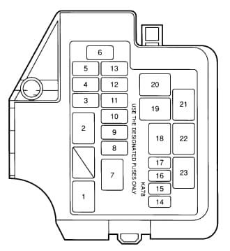 Ford Probe mk2 - fuse box - engine bay