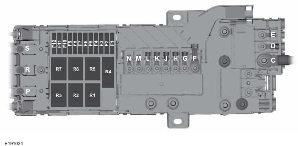 Ford Transit 5th generation - pre fuse box - (USA version)